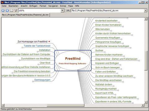 Freemind Mindmapping Software